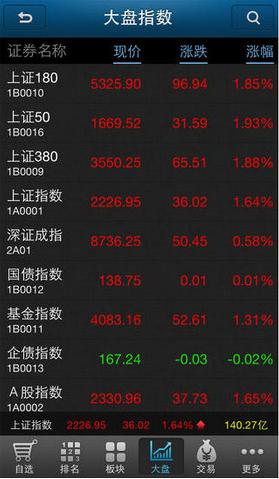 华安证券官网